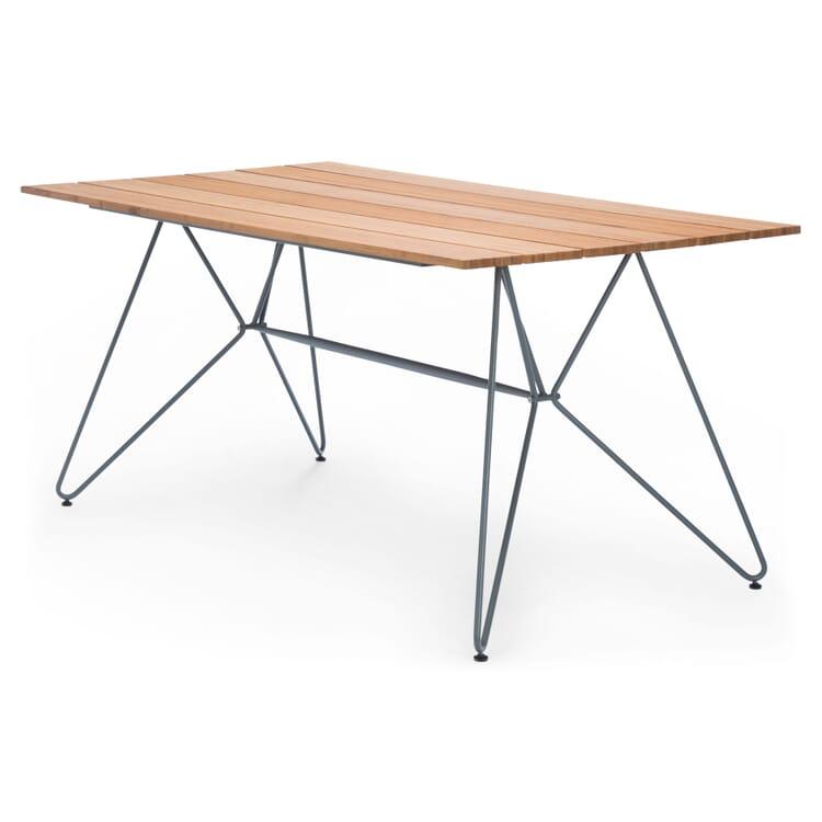 Tisch Click