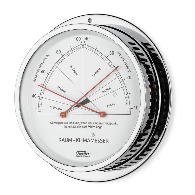 Indoor Climate Gauge